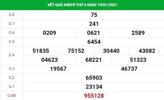 Phân tích kết quả XS Bến Tre ngày 26/01/2021