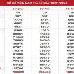 KQXSMN ngày 20/1/2021 – Phân tích thống kê kết quả XSMN hôm nay