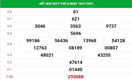Phân tích kết quả XS Trà Vinh ngày 22/01/2021