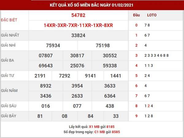 Phân tích kết quả XSMB thứ 3 ngày 2/2/2021