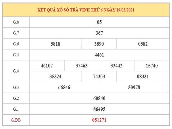 Phân tích KQXSTV ngày 26/2/2021 dựa trên kết quả kỳ trước