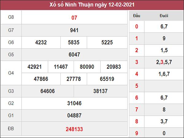 Phân tích kqxs Ninh Thuận 19/2/2021