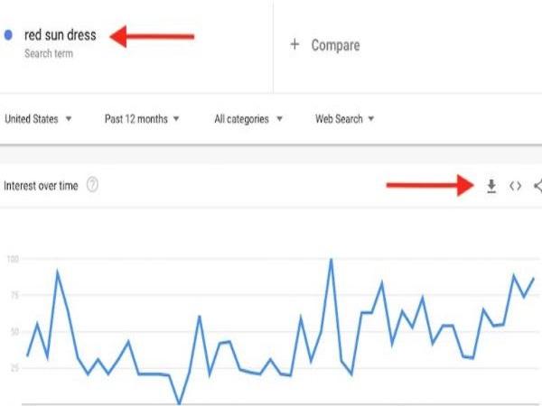 Cách sử dụng Google Trends hiệu quả