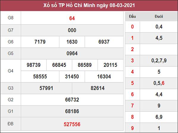 Phân tích kqxs Hồ Chí Minh 13/3/2021