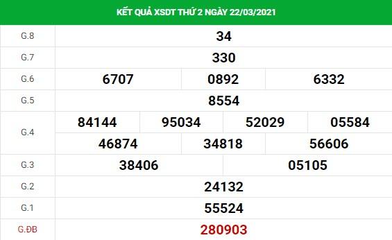 Phân tích kết quả XS Đồng Tháp ngày 29/03/2021