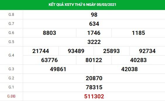 Phân tích kết quả XS Trà Vinh ngày 12/03/2021