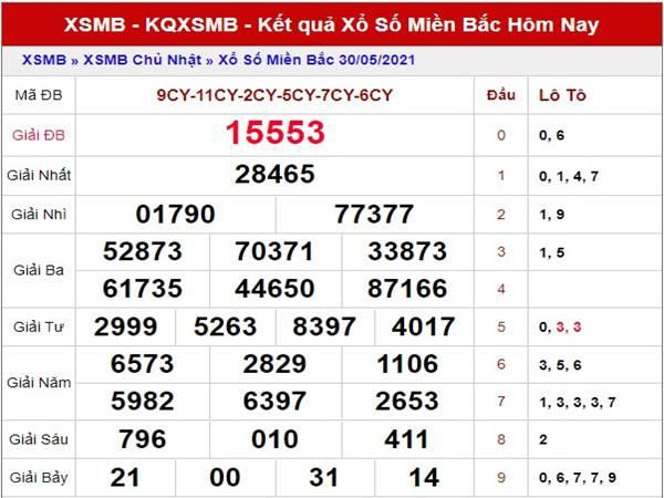 Phân tích kết quả XSMB thứ 2 ngày 31/5/2021