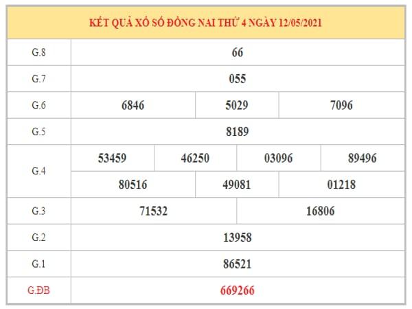 Phân tích KQXSDN ngày 19/5/2021 dựa trên kết quả kì trước