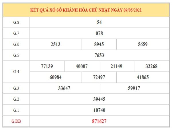 Phân tích KQXSKH ngày 12/5/2021 dựa trên kết quả kì trước