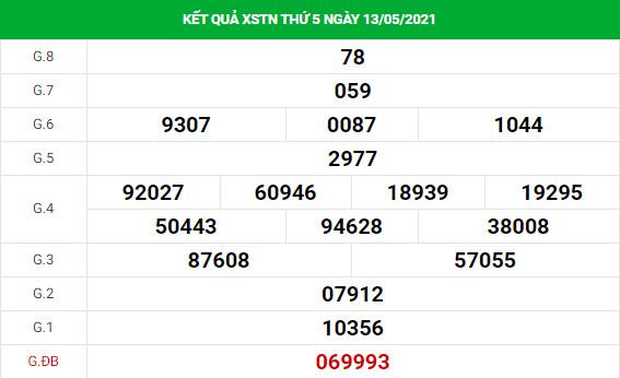 Phân tích kết quả XS Tây Ninh ngày 20/05/2021