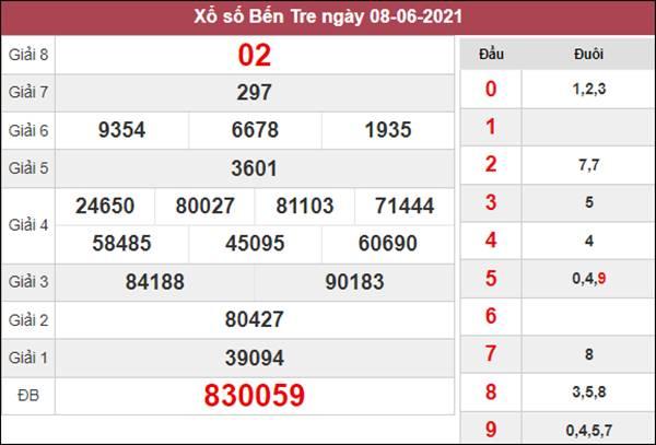 Phân tích XSBT 15/6/2021 chốt số đẹp giờ vàng Bến Tre
