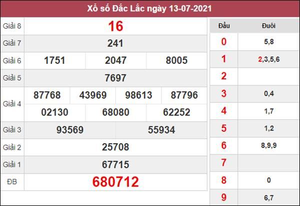 Phân tích XSDLK 20/7/2021 thứ 3 chuẩn xác cùng cao thủ