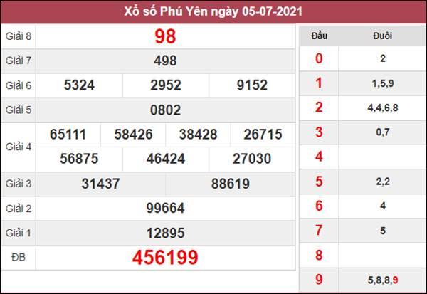 Phân tích XSPY 12/7/2021 chốt lô VIP Phú Yên thứ 2
