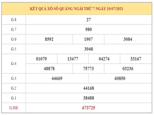 Phân tích KQXSQNG ngày 17/7/2021 dựa trên kết quả kì trước