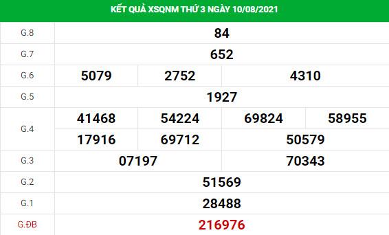 Phân tích xổ số Quảng Nam 17/8/2021 hôm nay thứ 3 chính xác